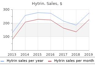cost of hytrin