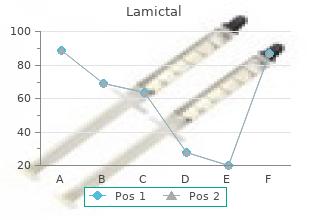 best lamictal 100mg