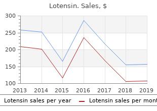 cheap lotensin