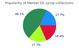 order mentat ds syrup 100  ml without a prescription