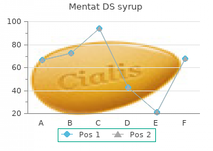 discount mentat ds syrup 100 ml otc