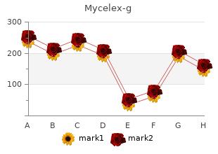 order 100mg mycelex-g free shipping