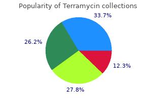 discount terramycin 250mg without prescription