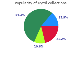 buy generic kytril 2 mg line