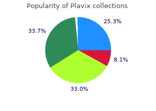 buy plavix 75mg low cost