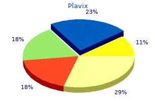 purchase genuine plavix on line