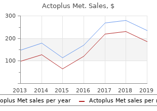 discount actoplus met