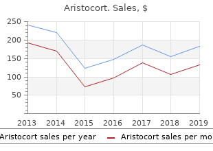 cheap aristocort 4 mg fast delivery