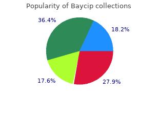 order 500mg baycip with amex