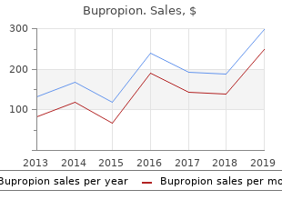 buy bupropion 150 mg visa