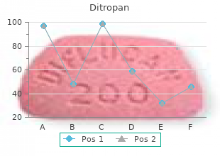 purchase 5mg ditropan with amex
