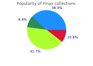 purchase genuine finax on-line