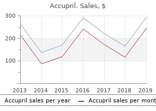 purchase generic accupril online
