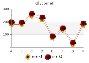 discount glycomet 500 mg line