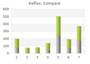 buy generic keflex