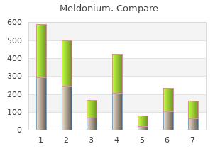 purchase cheap meldonium