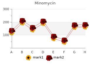 purchase minomycin online pills