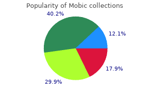 order mobic with visa