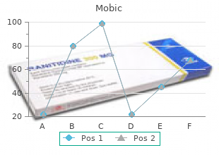 buy mobic 15mg fast delivery