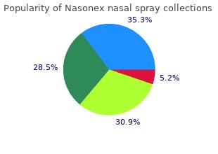 nasonex nasal spray 18 gm mastercard