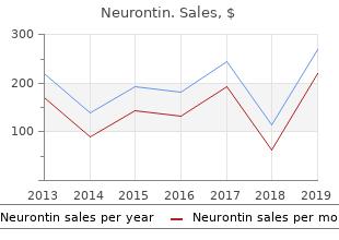 purchase discount neurontin online