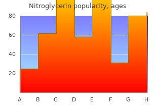 buy nitroglycerin 6.5 mg free shipping