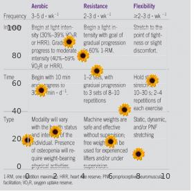 Hereditary amyloidosis