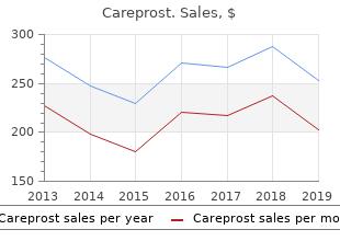 buy careprost 3 ml cheap