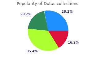 buy cheap dutas line
