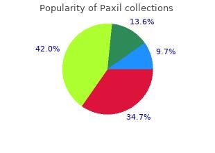 buy 10mg paxil
