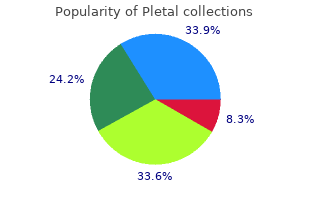 purchase generic pletal from india