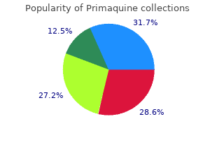buy primaquine overnight