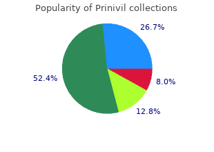 purchase prinivil with visa