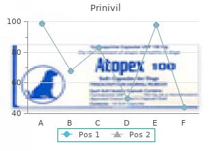 purchase prinivil 2.5 mg free shipping