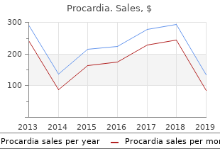 order procardia without a prescription
