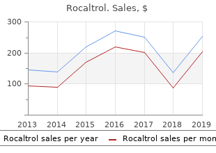 buy cheapest rocaltrol