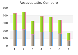 cheap rosuvastatin 5 mg fast delivery