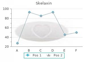 buy 400 mg skelaxin free shipping