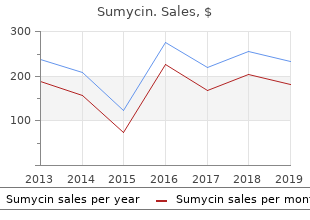 order sumycin 500mg with visa
