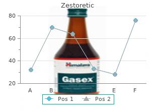 17.5 mg zestoretic for sale