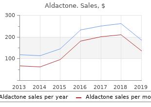 buy aldactone with amex