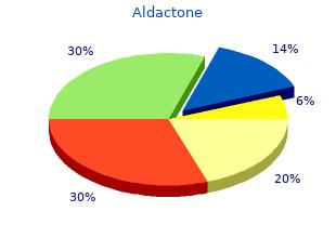 order cheap aldactone