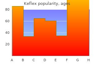 buy keflex 750mg mastercard