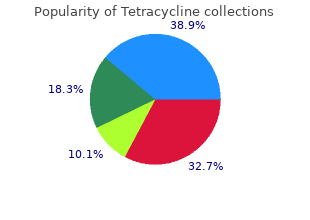 generic tetracycline 500 mg