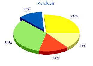 order aciclovir without a prescription