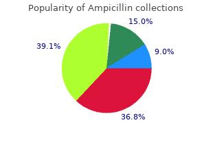 quality 250 mg ampicillin