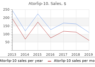 order atorlip-10 10mg without a prescription