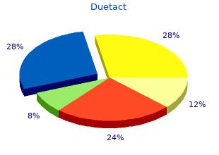 buy duetact us