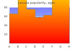 buy lasuna 60 caps on line