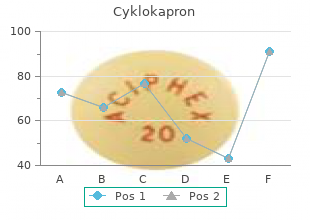 cheap cyklokapron 500 mg on-line